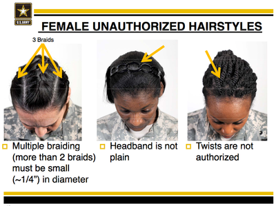Politics of Black Hair (part 2): Social Regulation of Black Hair Texture