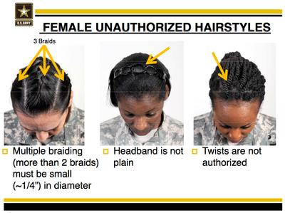 Politics of Black Hair (part 2): Social Regulation of Black HairTexture